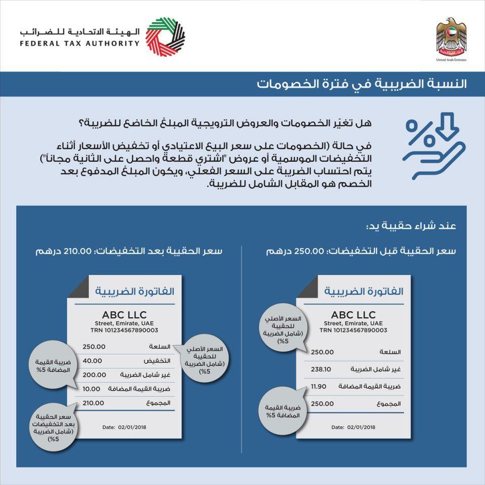 الإمارات: ضريبة القيمة المضافة تحتسب على سعر البيع الفعلي بعروض التخفيضات