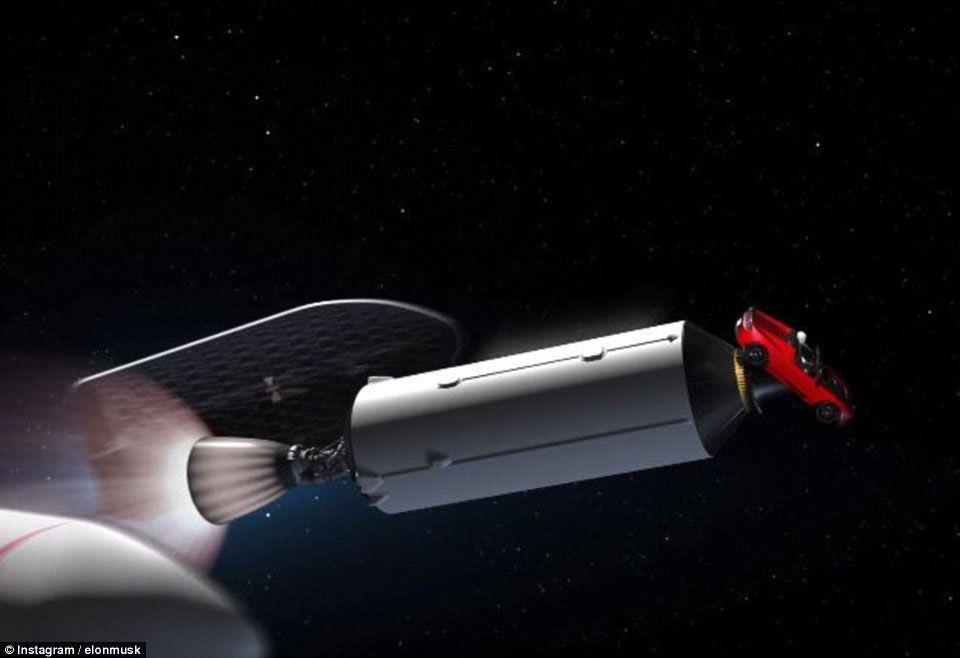 شاهد بث حي من سيارة تيسلا قرب المريخ!