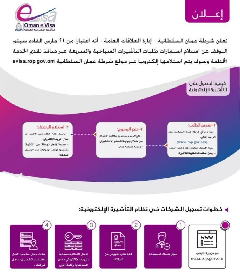 تأشيرة الدخول إلى سلطنة عمان تتوقف مع  حصر الطلبات بالإنترنت