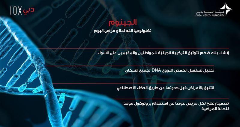 مبادرة دبي10X ترسم خريطة الجينيوم البشري لسكان دبي