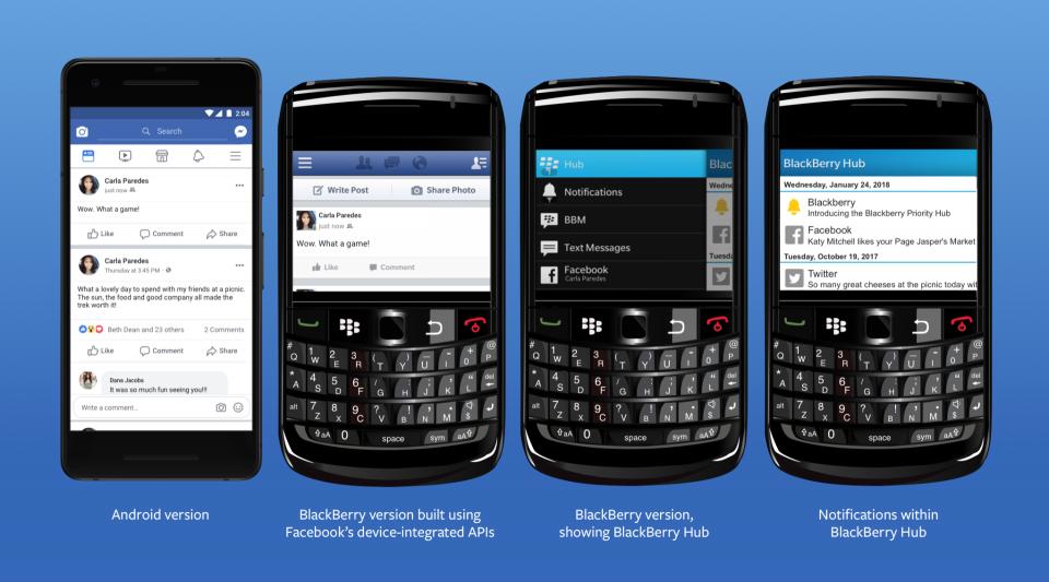 فيسبوك يسرب بيانات مشتركيه لـ 60 شركة