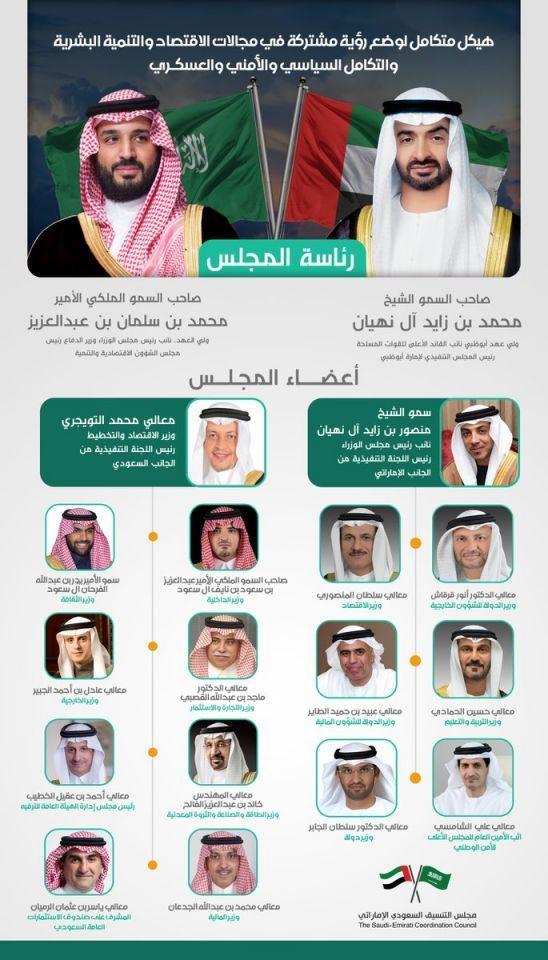 الإعلان عن الهيكل التنظيمي لمجلس التنسيق السعودي الإماراتي