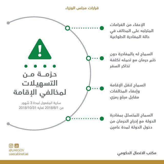 نظام تأشيرات جديد تصدره الإمارات بحزمة من التسهيلات أريبيان بزنس