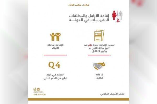 الإمارات تمدد إقامة المطلقات والأرامل وأبنائهم لمدة عام