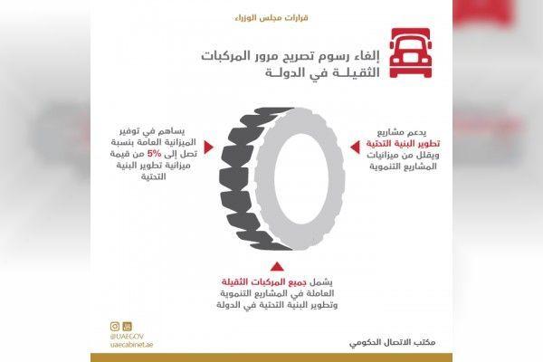 إلغاء رسوم تصريح مرور المركبات الثقيلة بالإمارات