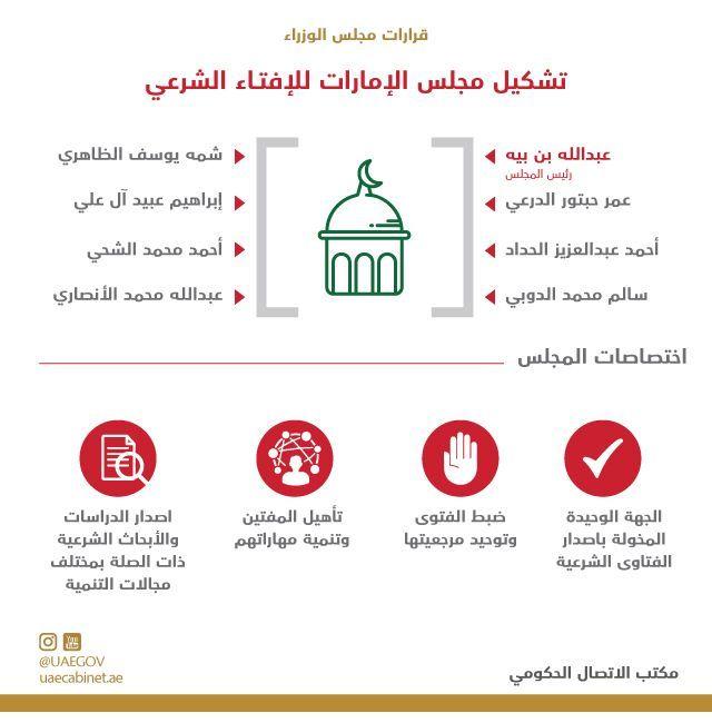 تشكيل مجلس الإمارات للإفتاء الشرعي برئاسة عبدالله بن بيه