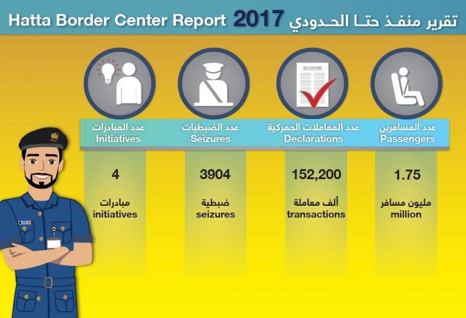 الإمارات: 1.75 مليون مسافر عبر منفذ حتا