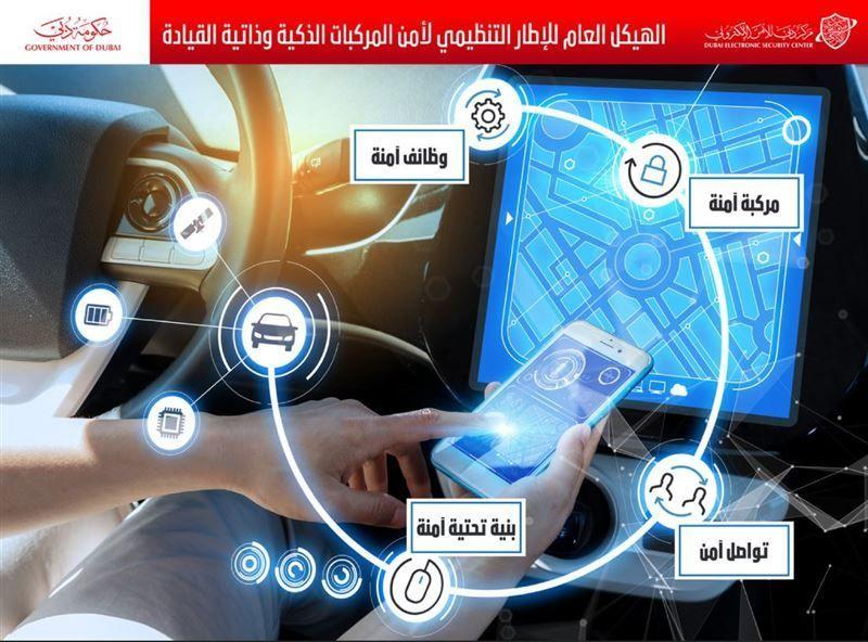 مركز دبي للأمن الإلكتروني يعد معايير الأمن الرقمي للسيارات ذاتية القيادة