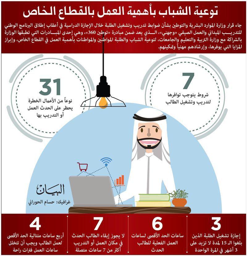 الإمارات تحدد ضوابط تدريب وتشغيل الطلبة خلال الأجازة