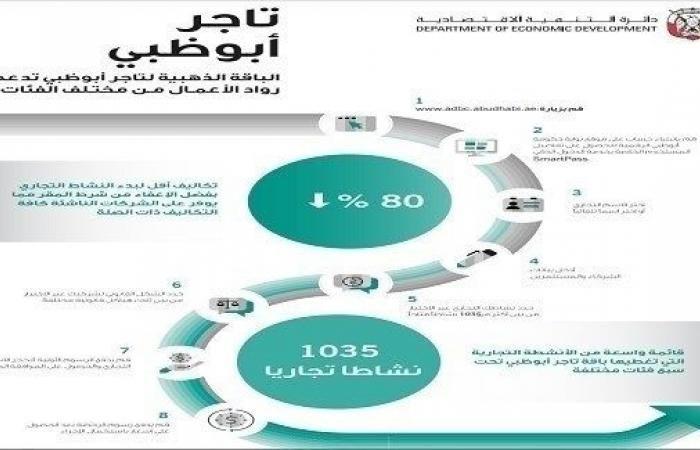 اقتصادية أبوظبي توسع أنشطة «تاجر أبوظبي» إلى 1057 نشاطاً