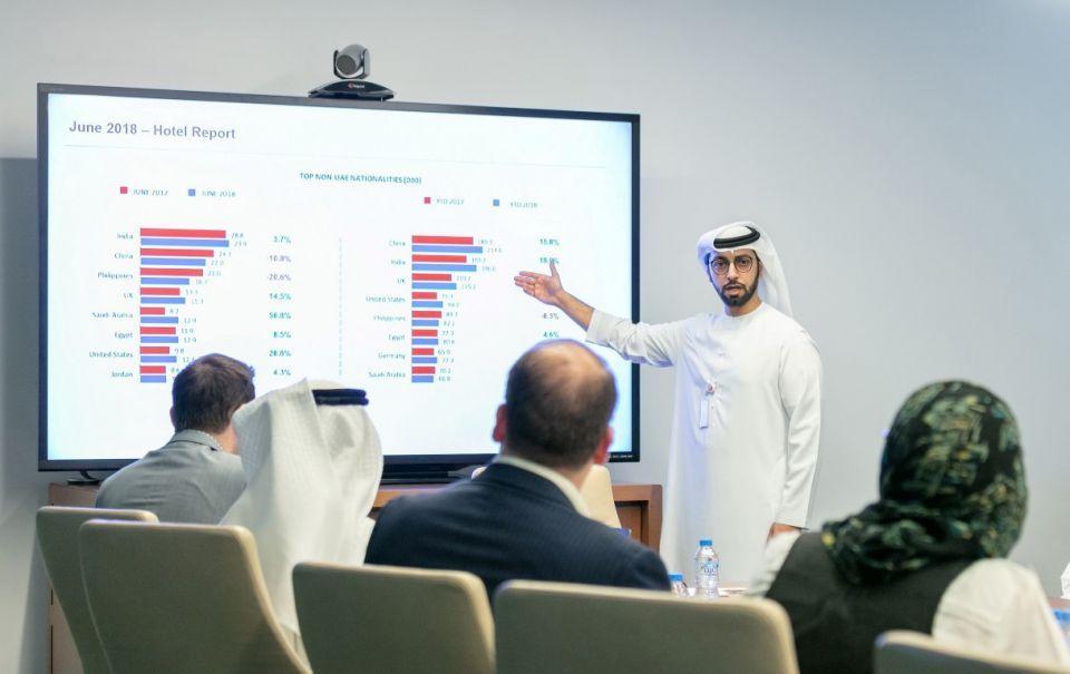 أبوظبي تسجل نموا 6 % في عدد نزلاء منشآتها الفندقية خلال يونيو