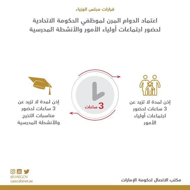 مجلس الوزراء الإماراتي يعتمد الدوام المرن لموظفي الحكومة الاتحادية