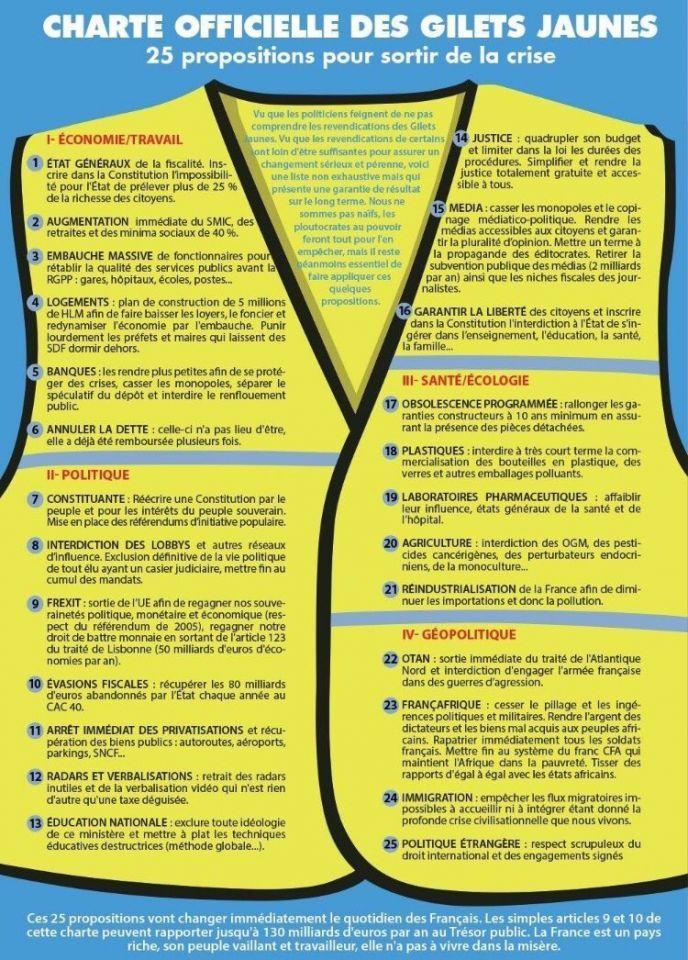 مطالب مثيرة من أصحاب السترات الصفراء أبرزها خروج فرنسا من الاتحاد الأوروبي