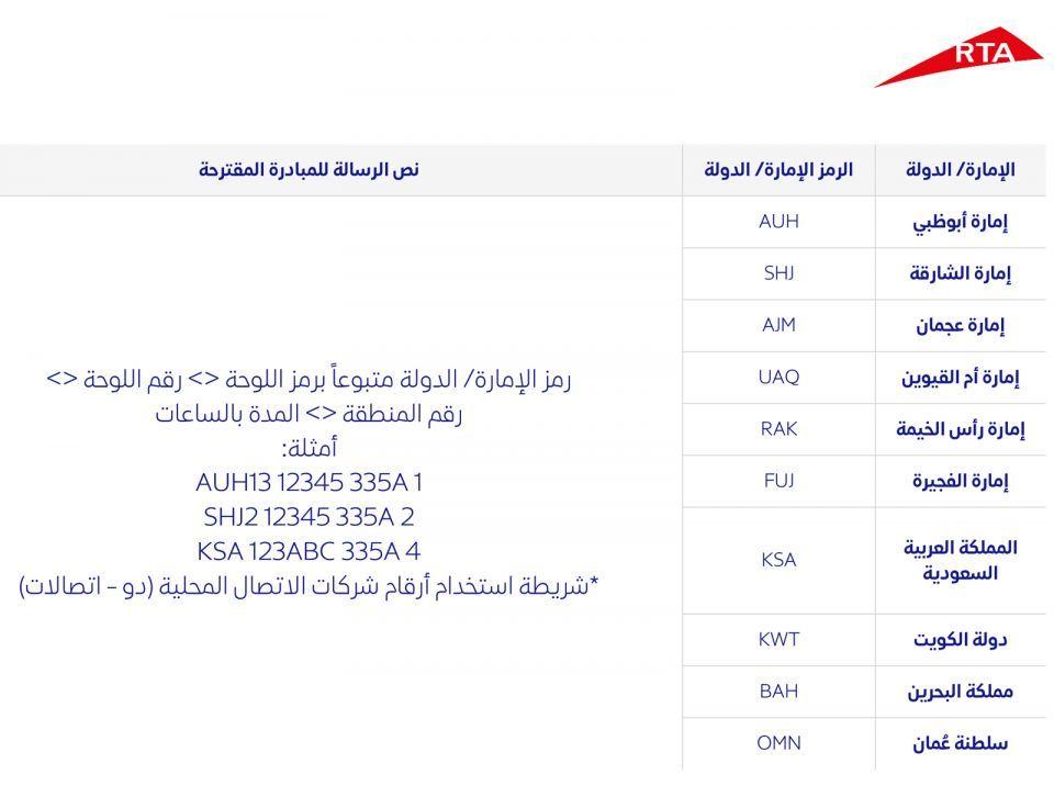 طرق دبي  تطلق خدمة دفع تعرفة المواقف بالرسائل النصية لسيارات الإمارات الأخرى