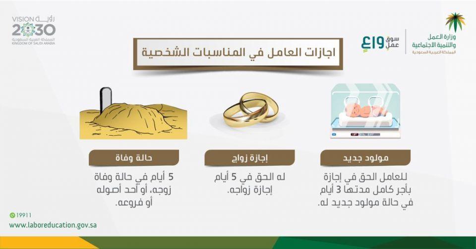 كم عدد أيام الإجازات الرسمية والشخصية للموظف في القطاع الخاص في السعودية؟