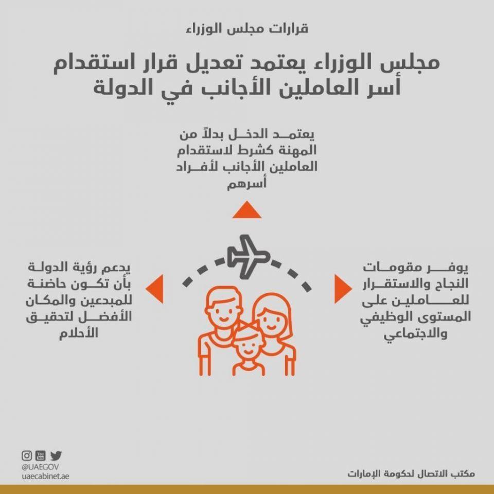 الإمارات: استقدام الزوجة والأسرة يستبدل شرط المهنة بشرط الدخل