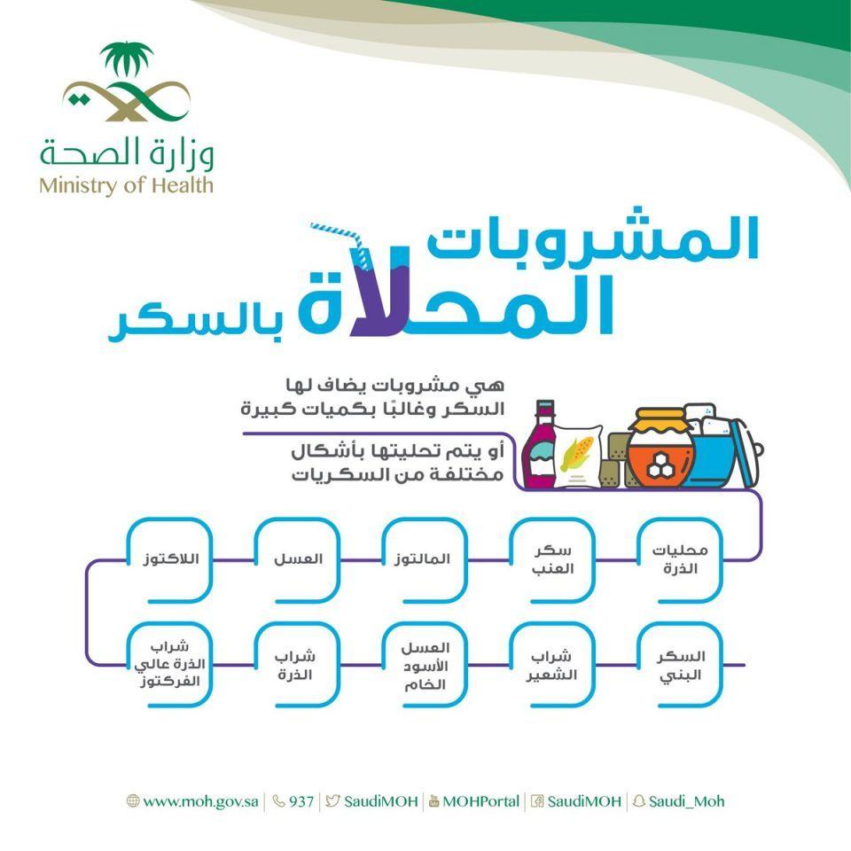 بـ 50%، السعودية تبدأ بفرض ضريبة انتقائية على المشروبات المحلاة
