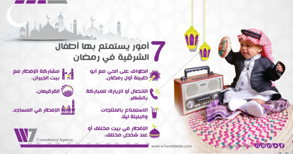 7 أمور يستمتع بها أطفال الشرقية السعوديين في رمضان