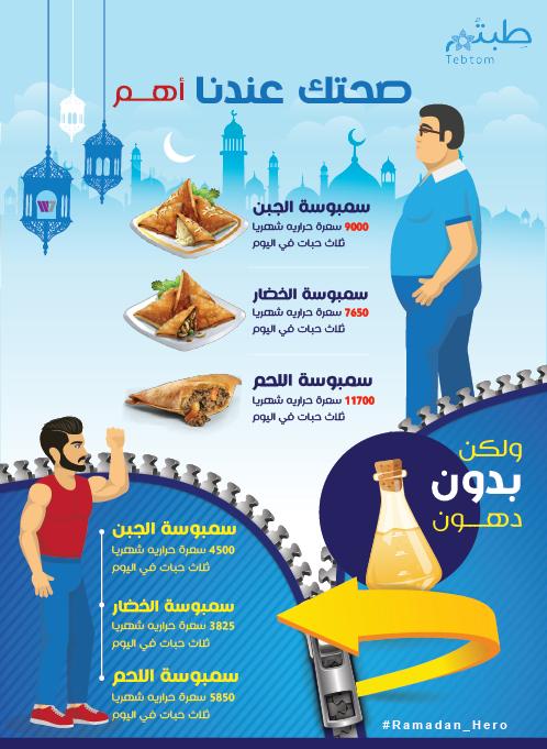 كيف توازن بين الأطعمة والسعرات الحرارية في شهر رمضان؟