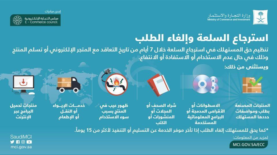 اكتشف أهم مواد قانون التجارة الإلكترونية السعودي