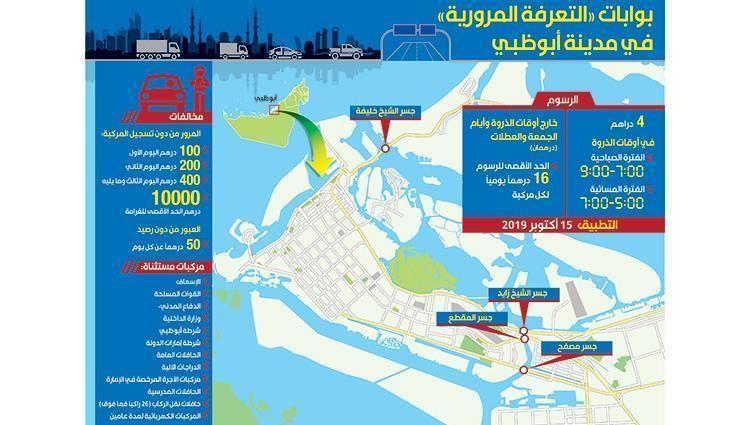 تعرّف إلى تفاصيل تطبيق نظام التعرفة المرورية في أبوظبي