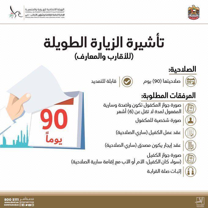 دبي: خطوات الحصول على تأشيرة الزيارة القصيرة للأقارب