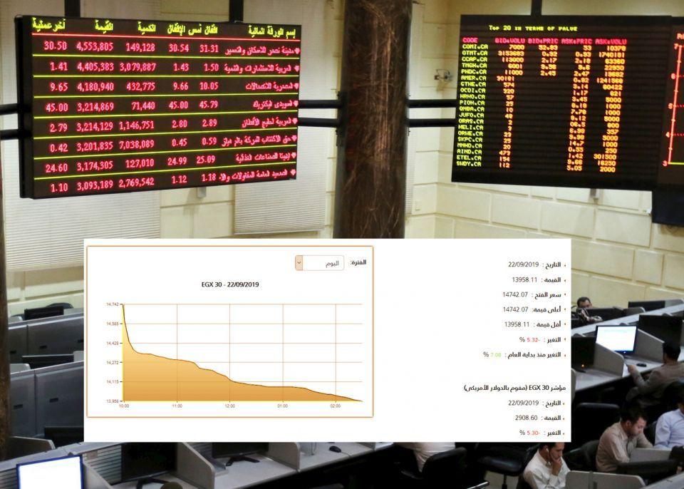 البورصة المصرية تخسر 36 مليار جنيه في جلسة أمس ونفي لوجود مظاهرات