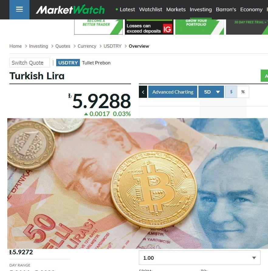الليرة التركية تهوي إلى 5.92 أمام الدولار
