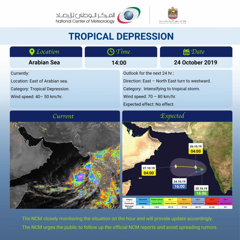 لا تأثير مباشر على الإمارات للعاصفة المدارية شرق بحر العرب