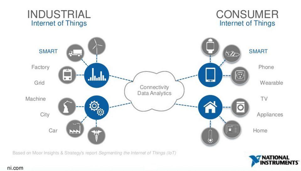 آفاق نمو قطاع إنترنت الأشياء الصناعية