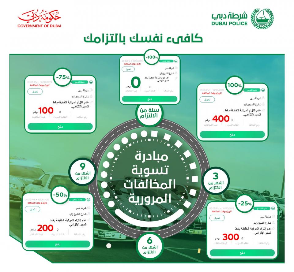 دبي: بدء المرحلة الثالثة من تسوية المخالفات المرورية عن السائقين الملتزمين