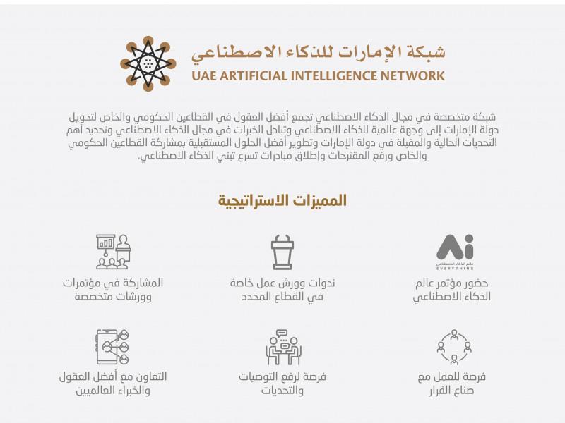 إطلاق شبكة الإمارات للذكاء الاصطناعي لاستقطاب أفضل العقول والمواهب