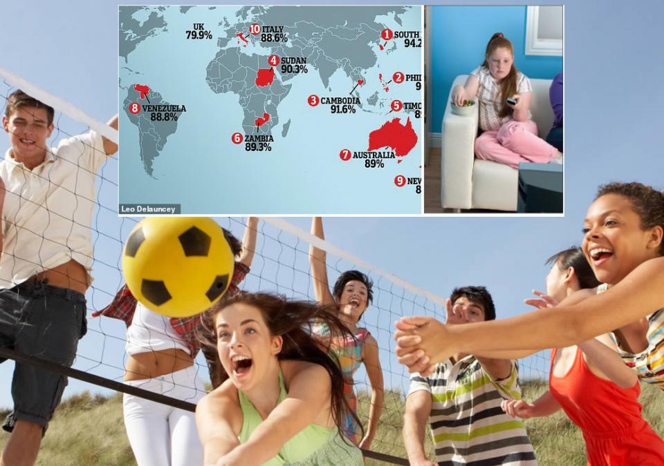 مخاطر قلبية وعقلية تهدد الأطفال الخاملين والأولاد أكثر نشاطا من البنات في أغلب الدول