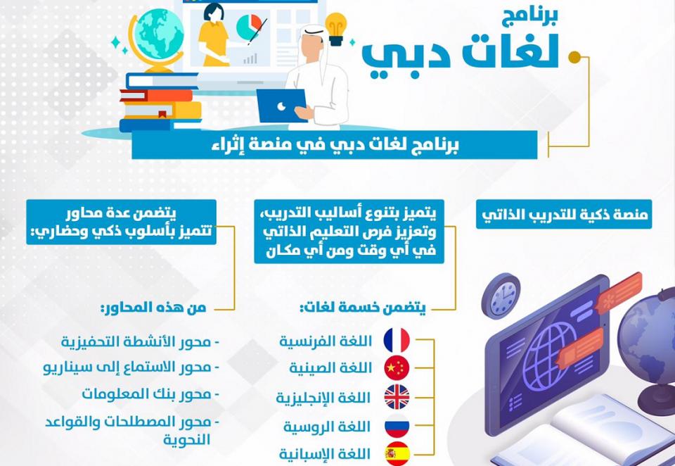 «إقامة دبي» تطلق برنامج «لغات دبي» على منصة إثراء الذكية