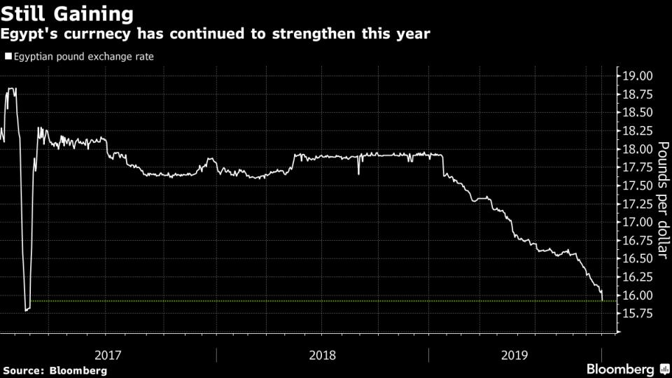 بلومبرغ: الجنيه المصري يقفز 9% أمام الدولار