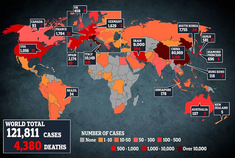 الصحة العالمية: فيروس كورونا المستجد أصبح جائحة