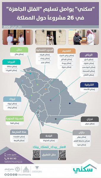 """برنامج """"سكني"""" يواصل تسليم الفلل في مختلف أنحاء المملكة"""