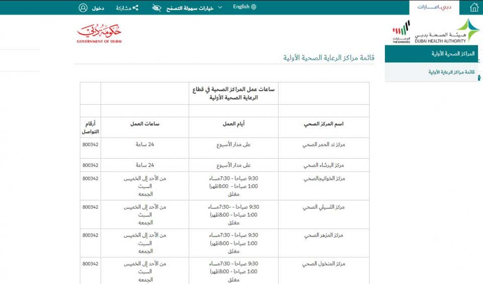 دبي: متى وأين يمكنك إجراء فحص فيروس كورونا في دبي