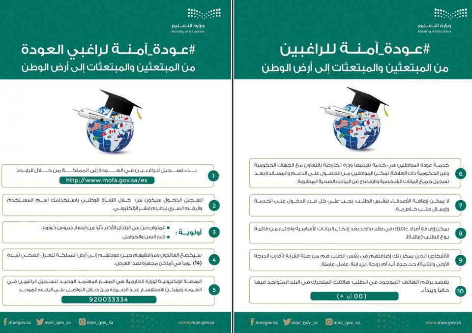 السعودية تطلق خدمة الكترونية لعودة المواطنين الراغبين في الرجوع