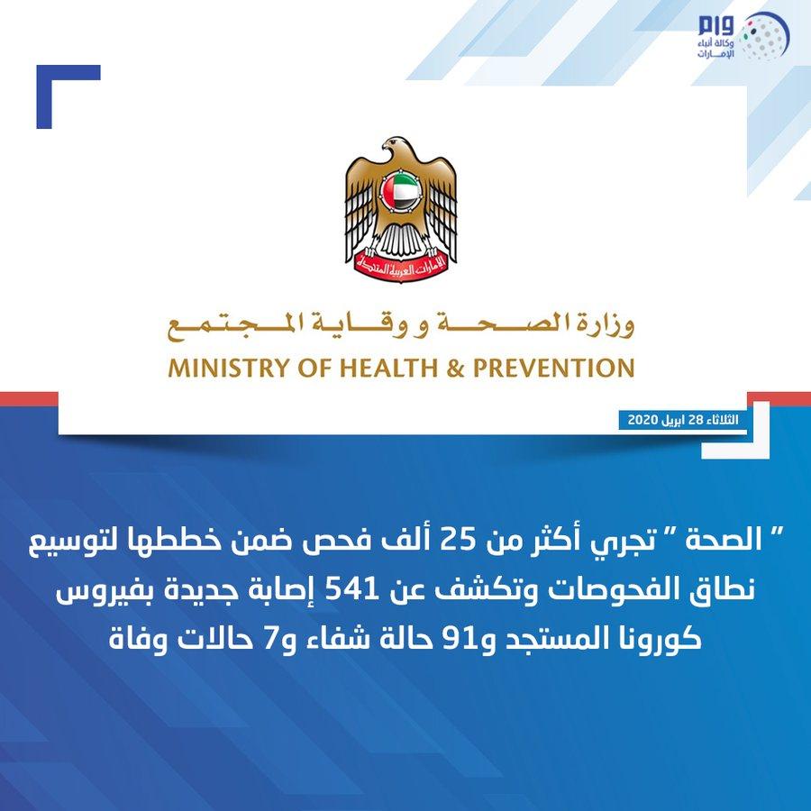 الإمارات  تسجل 541 حالة إصابة جديدة بفيروس #كورونا_المستجد،