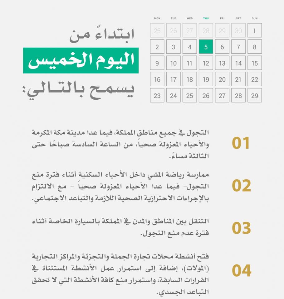 السعودية: اليوم، التجول الجزئي في مكة المكرمة وعودة الدوائر الحكومية للعمل في كل المملكة تدريجيا