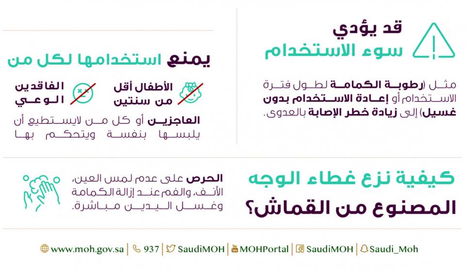 استكشف  مع وزارة الصحة السعودية دليل الكمامة وطريقة صنعها