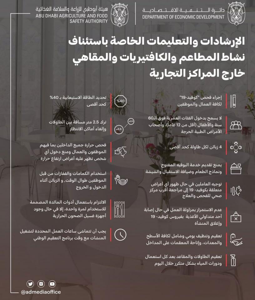 إعطاء الضوء الأخضر لفتح المطاعم والمقاهي في أبو ظبي