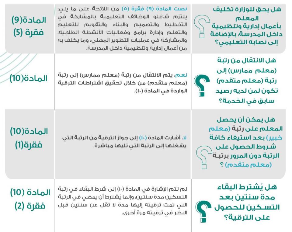 بالصور:  السعودية توضح لائحة الوظائف التعليمية الجديدة 1441
