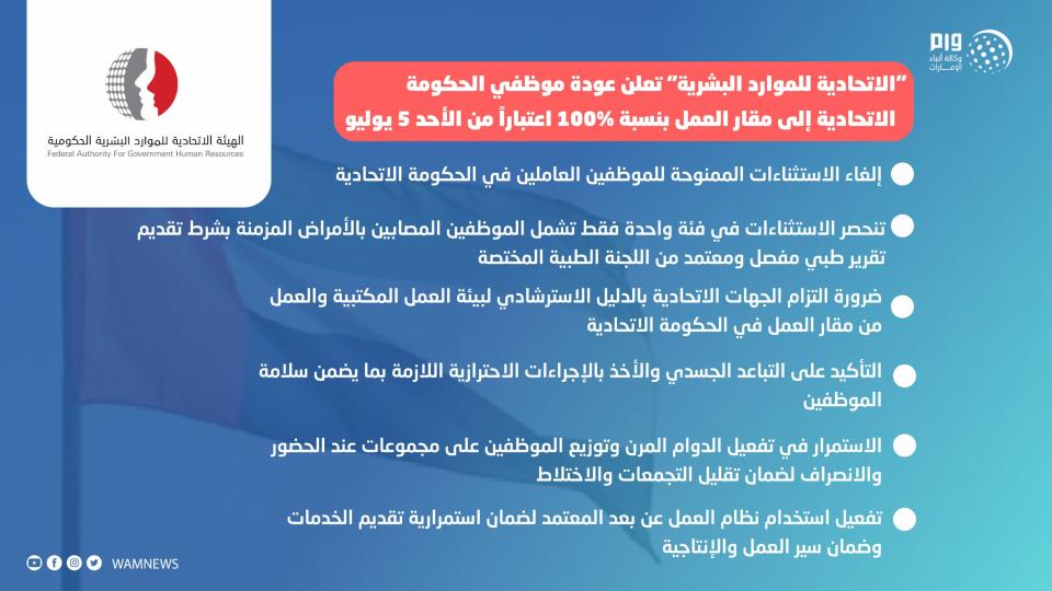 الإمارات تعلن عودة موظفي الحكومة الاتحادية إلى مقار العمل بنسبة 100% اعتباراً من الأحد 5 يوليو