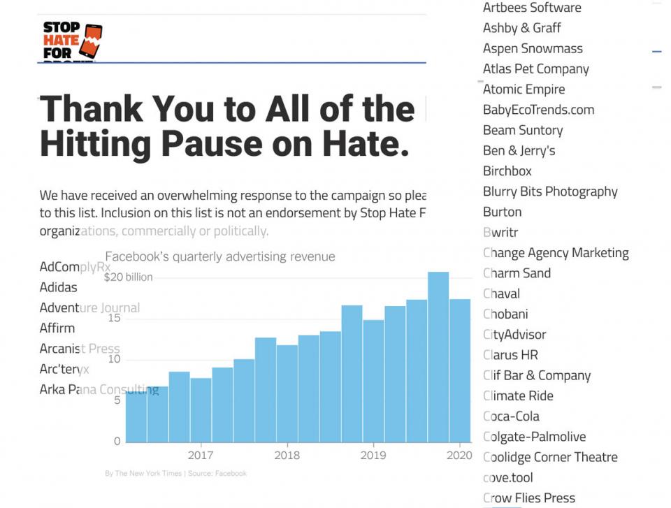 60 مليار دولار  خسائر تتكبدها فيسبوك من حملة مكافحة التربح من نشر الكراهية