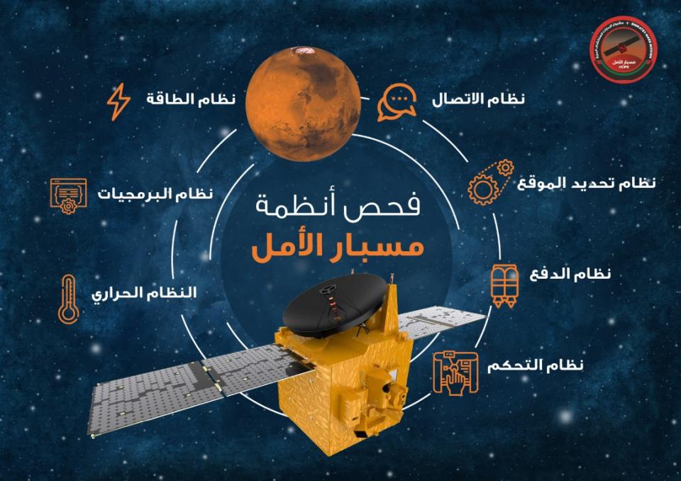 تجارب نهائية قبل إطلاق مسبار إماراتي لاستكشاف المريخ