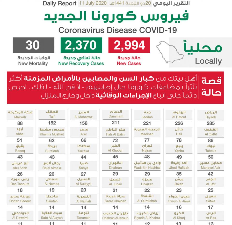 السعودية تدعو المواطنين والمقيمين إلى عدم السفر للخارج