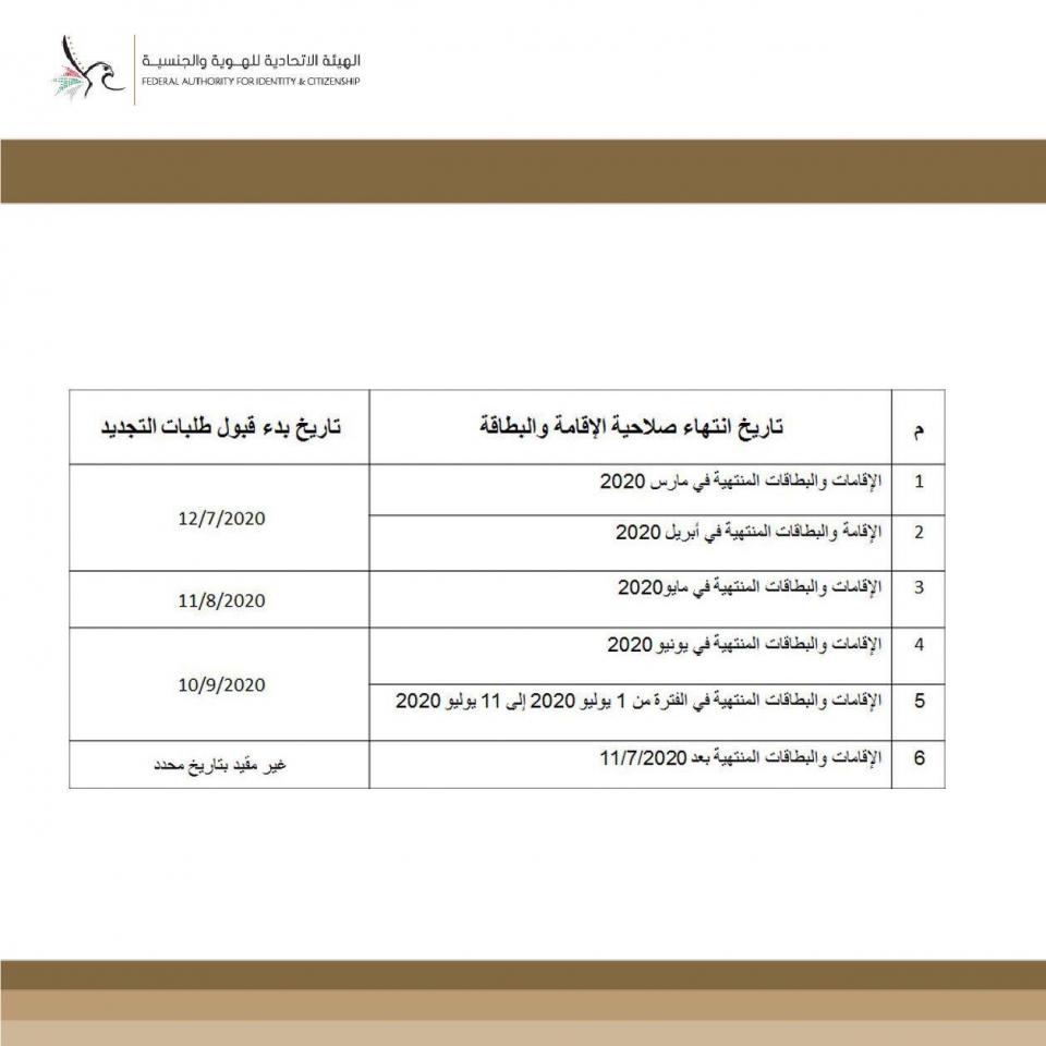الإمارات: تفاصيل المهل الممنوحة لتجديد الهوية والإقامة